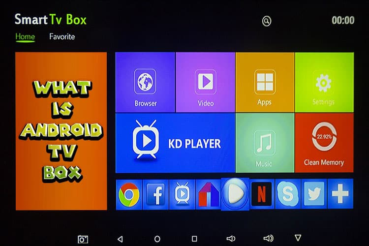 what is android tv box